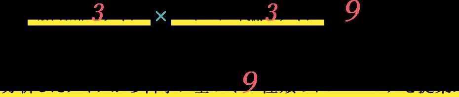 筋肉繊維タイプ×エネルギー代謝タイプ=9種類 分析したタイプから科学に基づく9種類のトレーニングを提案!