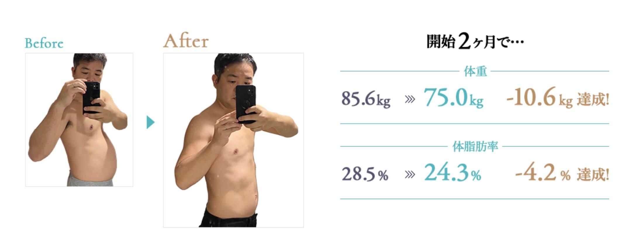 遺伝子検査ダイエットで痩せた人